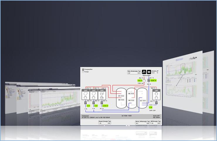 Agila-Solar: Anlagenoptimierung
